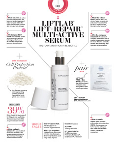 LiftLab in InStyle