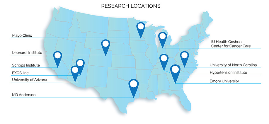 Clinical Trial Location Maps