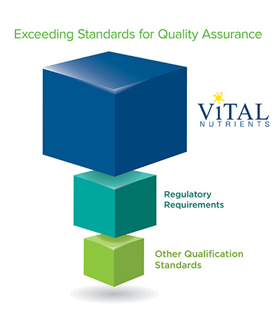 Vital Nutrients Standards for Quality Assurance